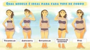 Bíquini-certo-para-cada-tipo-de-corpo-dica-Lari-Duarte-3